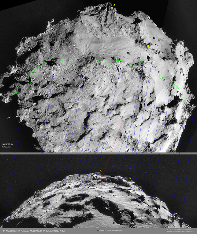 """Sightseeing"" Map for Philae"